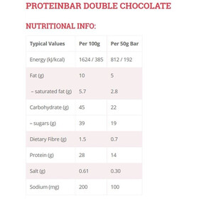 High5 ProteinBar Box 25x60g Double Chocolate